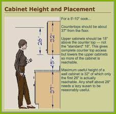 upper kitchen cabinet height 12 fresh kitchen cabinet height lower pic kitchen cabinets design
