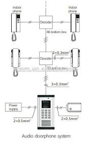 wiring diagram for intercom u2013 yhgfdmuor net