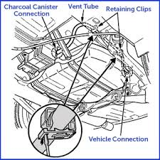 evap system check engine light blocked vent tube may be cause of civic s check engine light tire