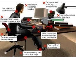 Ergonomic Desk Position Ergonomics Posture Wikieducator