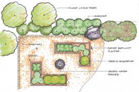 designing and constructing your edible garden edible san luis obispo
