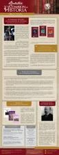 Resume Sample Untuk Kerja Kerajaan by 7 Best Letter Formate Images On Pinterest Letters Proposals And