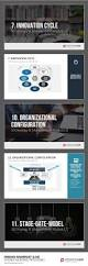 78 best business methods powerpoint templates images on
