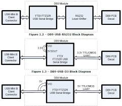 rj45 to db9 wiring diagram rj45 wall plate wiring diagram db9 to