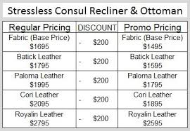 Stressless Chair Prices 2015 Stressless Furniture Charity Promotion Unwind Com