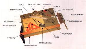 Drafting Table Tools Drafting Tools Materials And Equipment Bits And Pieces Of