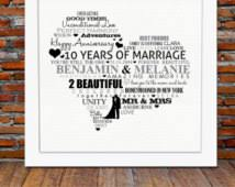10th year wedding anniversary 10th year wedding anniversary gift for husband lading for
