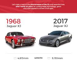 jaguar car png just what is a jaguar xj