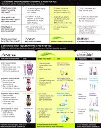 Best Skin Care Brand For Oily Skin How To Choose An Avon Regimen Beauty Makeup And More