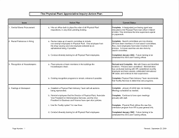 disciplinary action plan template eliolera com
