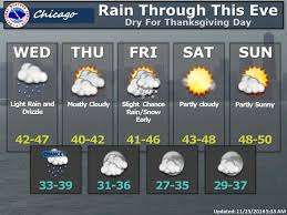 thanksgiving black friday forecast for chicago area chicago il