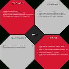 marketing services swot analysis templates to download print or