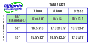 pool table sizes chart pool table size guide billiards and darts direct