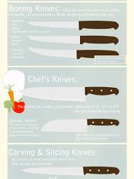 used kitchen knives knives infographics visual ly