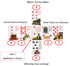 six different ways you can read a three by three lenormand card