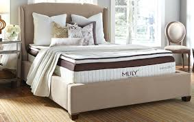 Types Of Bed Frames by The Differences Between Pocketed Coil Mattresses And Other Coil