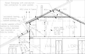 plans for building a house the design process yourhome
