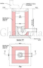what is the purpose of a floor plan what is a gully trap quora