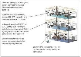 dali by design the dali protocol and digital lighting technology