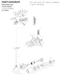 minn kota wiring diagram for turbo minn kota 5 speed switch