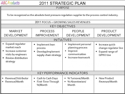 100 communications plan template free template performance