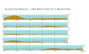 Nyc Marathon Route Map by Nyc Marathon Elevation Runningandthecity