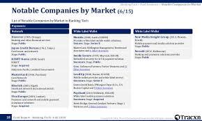 3 e bureau label tracxn banking tech startup landscape
