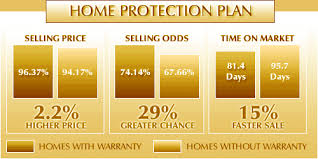 home buyers protection plan century 21 professional group home warranty