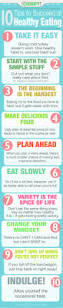 best 25 healthy eating habits ideas on pinterest healthy