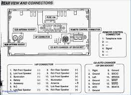 2003 volkswagen jetta car stereo wiring diagram 2003 jetta