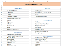 Free Travel Itinerary Template Excel Vacation Itinerary Packing List Template In Excel