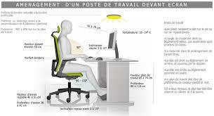 position au bureau des conseils anatomiques et un mobilier adapté pour limiter le mal