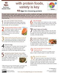 how much protein do you need in one day approximately 1 gram of