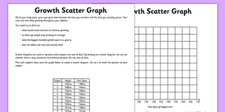 growth scatter graph activity sheet scatter graph growth