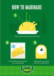 thanksgiving how to how to cook turkey how to marinade turkey