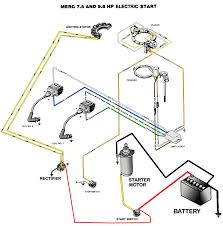 2003 yamaha r6 ignition wiring diagram wiring diagrams
