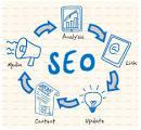 The B.S. Free SEO and Marketing Blog | Stellar SEO
