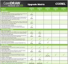 corel draw x6 keyboard shortcuts pdf corel draw complete tutorial pdf all about internet