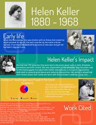 How Old Was Helen Keller When She Became Blind Helen Keller By Katelin Edwardson Infographic