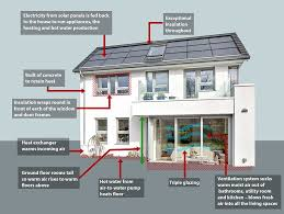 energy efficient house design colin usher s four bedroom house in kirby costs just 15 a