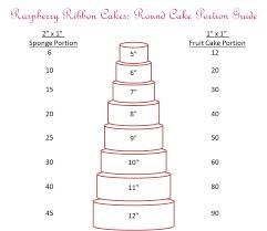 wedding cake prices wedding cake prices portions guide raspberry ribbon cakes