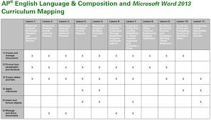 sample rhetorical analysis essay ap english english language synthesis essay ap english language synthesis essay