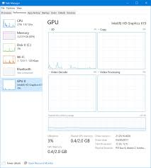 Home Design Story Update The Windows 10 Fall Creators Update U0027s Best New Features Pcworld