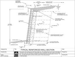 Retaining Wall Designs Design Ideas - Timber retaining wall design