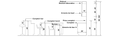 profondeur meuble haut cuisine hauteur meuble haut de cuisine eur plan travail la profondeur