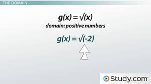domain u0026 range of composite functions definition u0026 examples