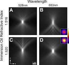 navigating challenges in the application of superresolution