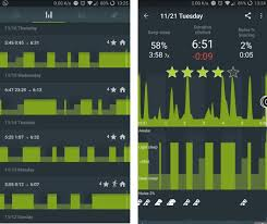 Bullet Journal App Android The Effect Of Sleep On Happiness Complete Analysis Happiness