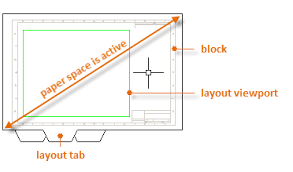 drawing layout en espanol layouts autocad autodesk knowledge network