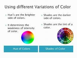 what do different colors mean what does the different colors mean in creating a website